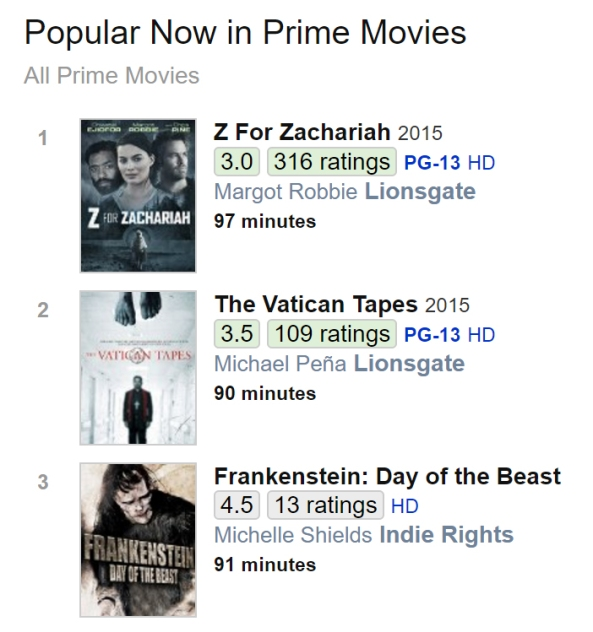 Amazon Charts Number 3 Frankenstein